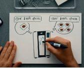 Proceso de cocción inteligente: Cocción combinada Unox
